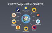 Принцип работы CRM системы